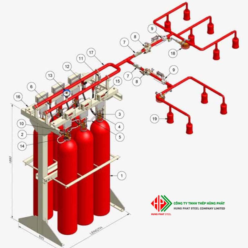 hệ thống chữa cháy CO2, Thiết bị báo cháy, Thiết bị chữa cháy, máy bơm chữa cháy, hệ thống chữa cháy