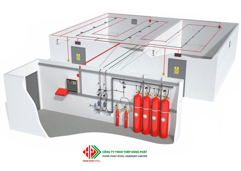 Hệ thống chữa cháy FM - 200, Thiết bị báo cháy, Thiết bị chữa cháy, máy bơm chữa cháy, hệ thống chữa cháy